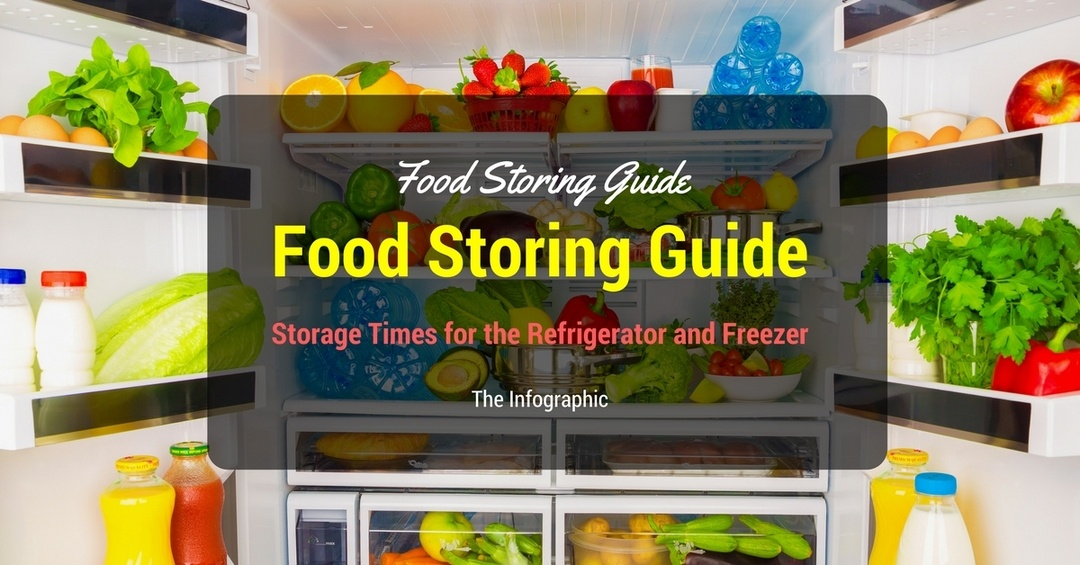 Food Storing Guide: Storage Times for the Refrigerator and Freezer