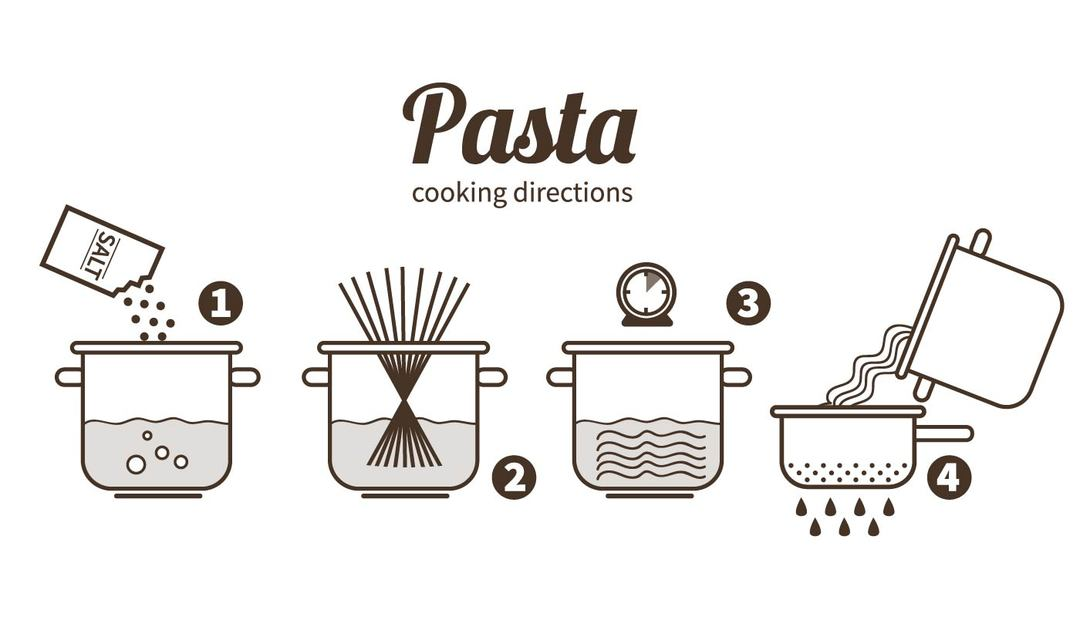 how to cook pasta infographic