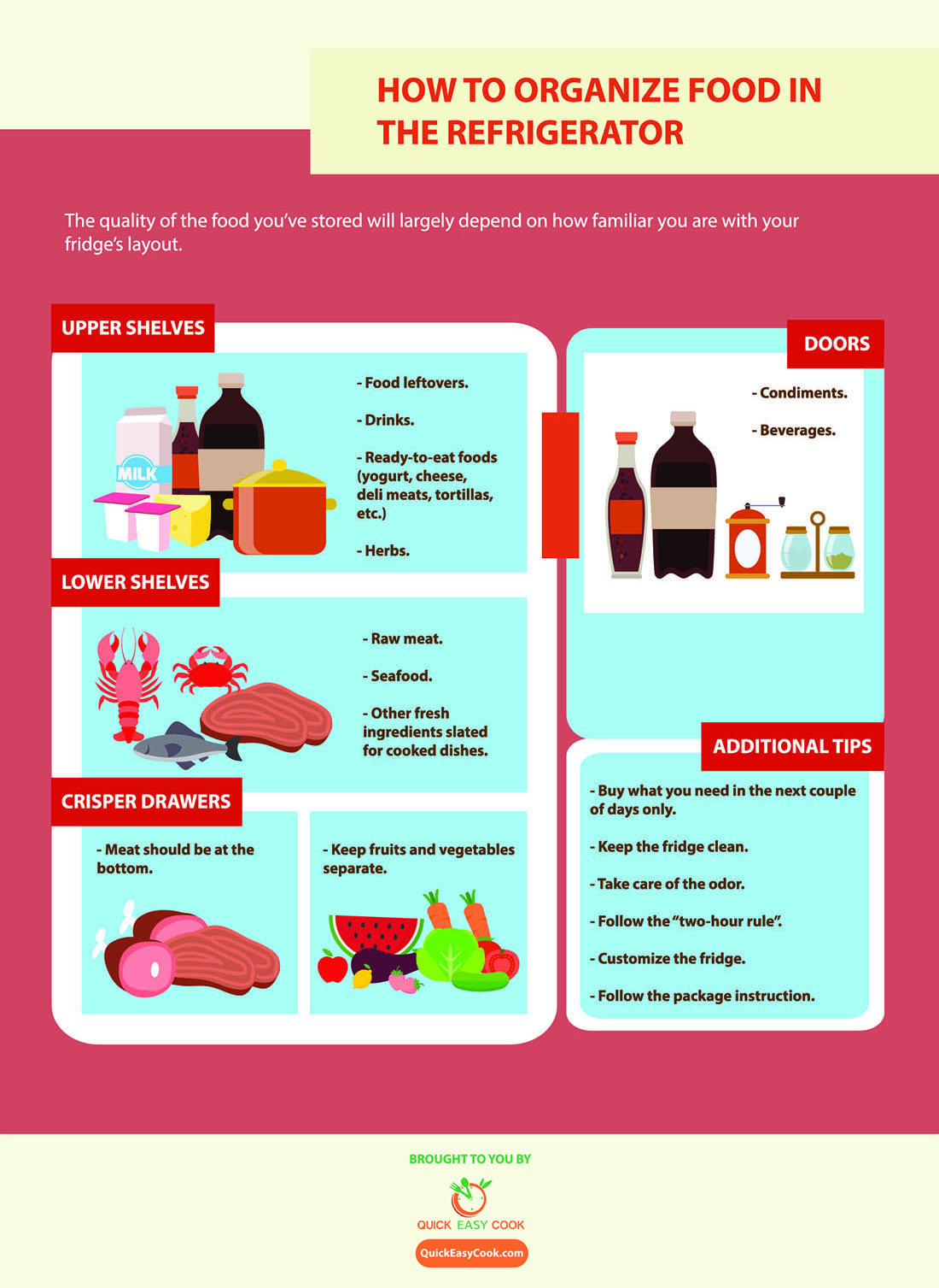 How To Organize Food In The Refrigerator (Infographic)