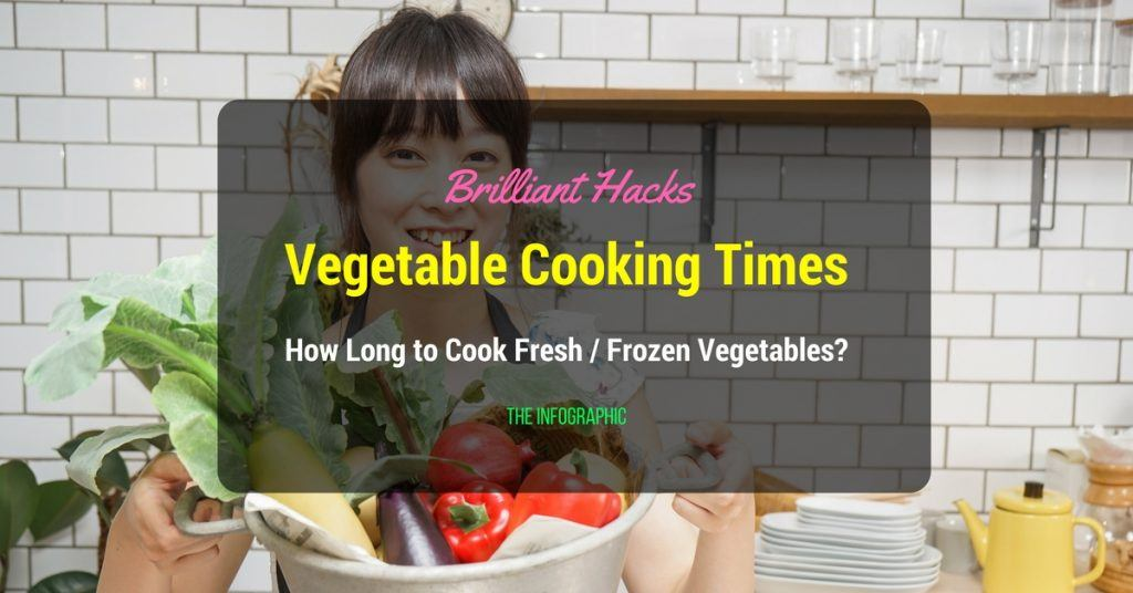 How Long to Cook Fresh / Frozen Vegetables?